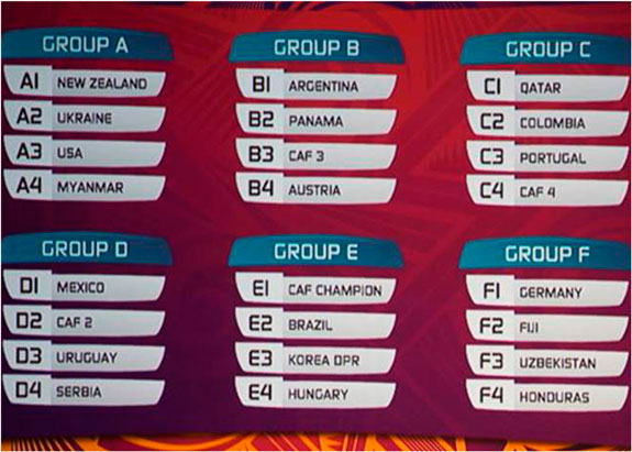 El Mundial Sub 20 de Nueva Zelanda ya definió los grupos