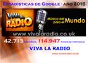 Viva La Radio, emisora y página web, crecimiento durante el 2015