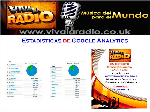 Viva La Radio crece en el mundo con audiencia internacional y su Emisora Virtual